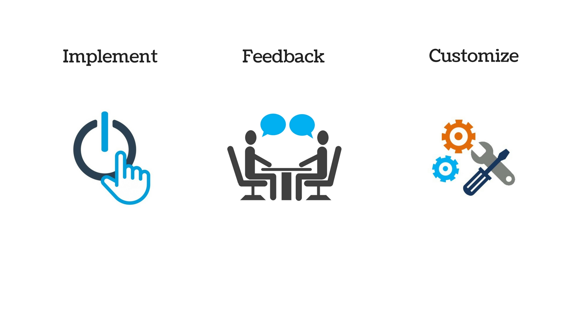 How CRM is implemented the best way?